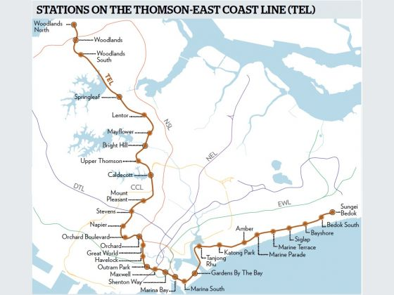 Thomson East Coast Line