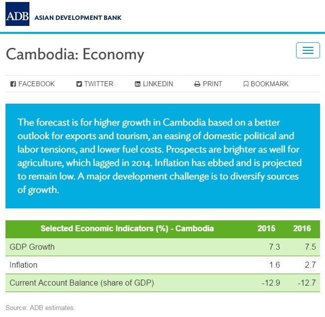 Cambodia property market