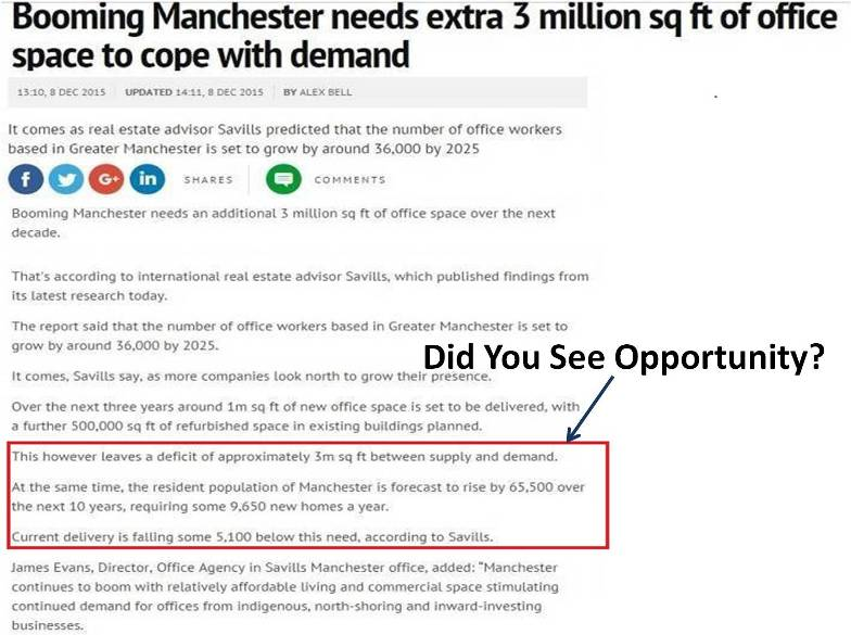 Manchester property supply shortage